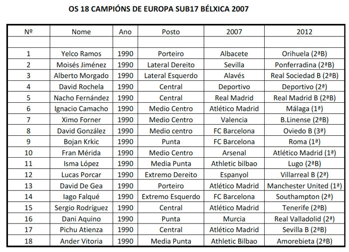 18_campions_sub17_belxica_2007.jpg