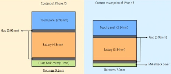 iphone_in_cell_thickness.jpg