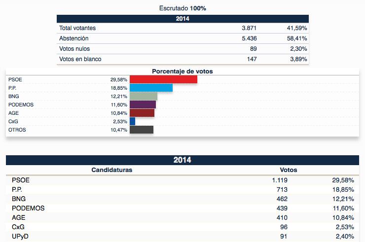resultados_2014.jpg